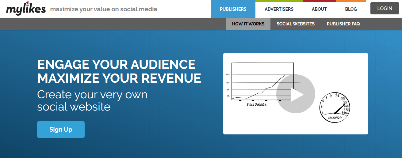 how to make money from mylikes